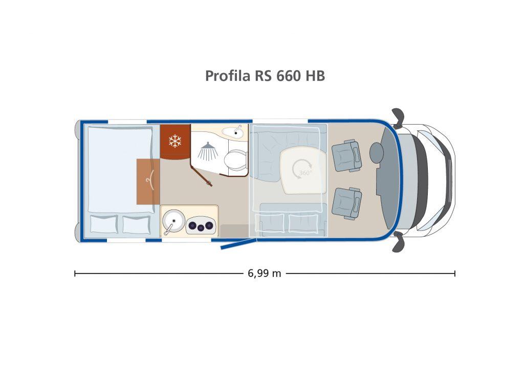 GR PRS 660 HB