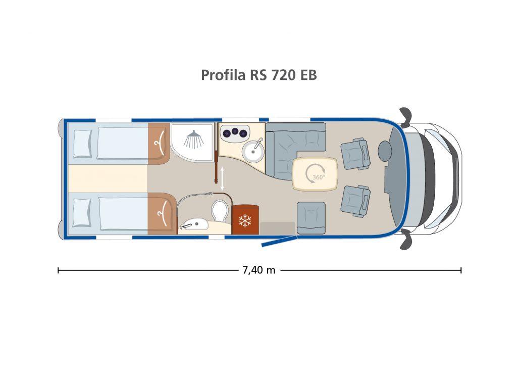 GR PRS 720 EB