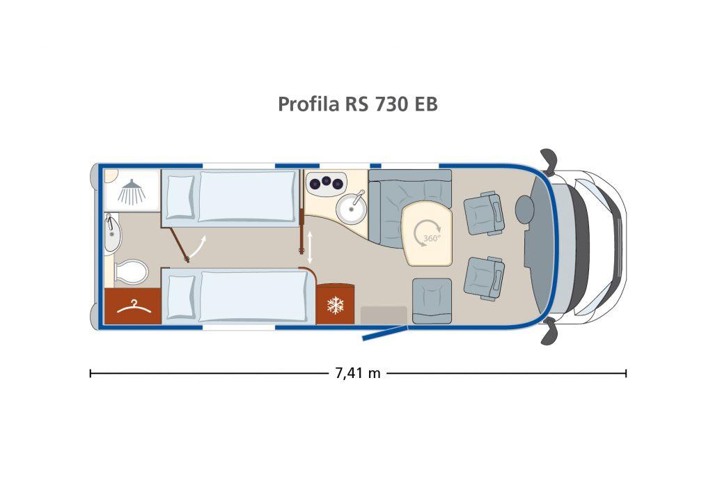 GR PRS 730 EB