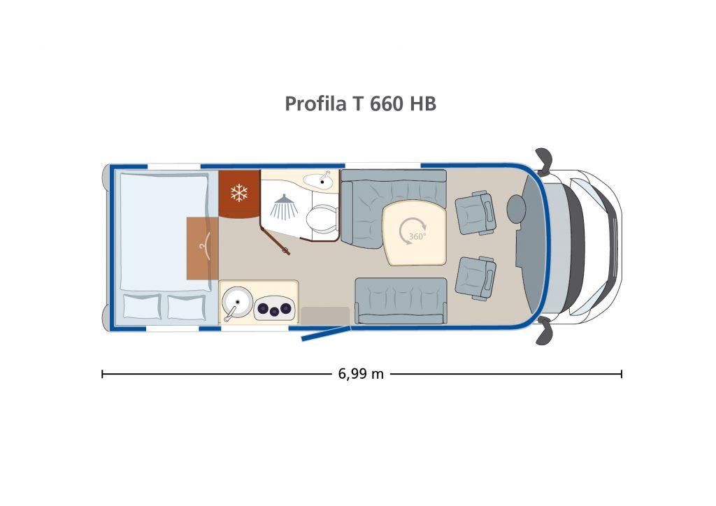 GR PT 660 HB