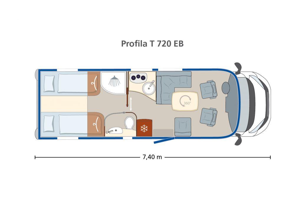 GR PT 720 EB